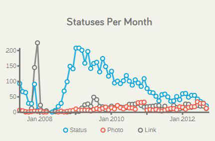 status.jpg (16124 bytes)